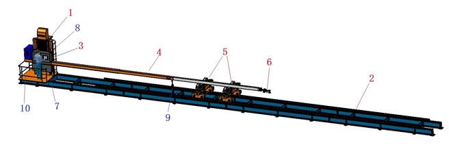 钢管内直缝埋弧自动焊机
